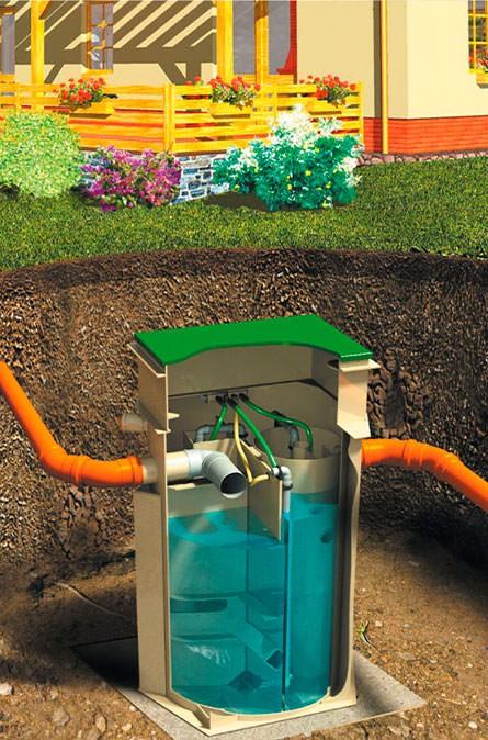Как мы устанавливаем очистные станции в Дубне